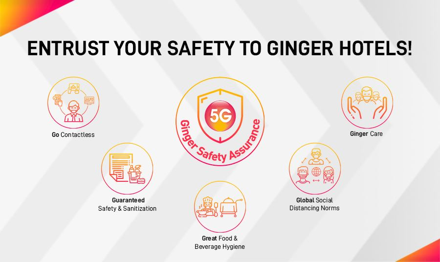 The Ginger 5G Assurance for the Safety of Guests and Associates